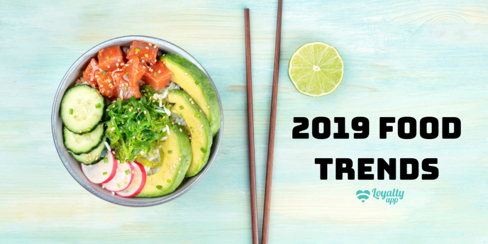 Perth food trend 2019 Loyalty app